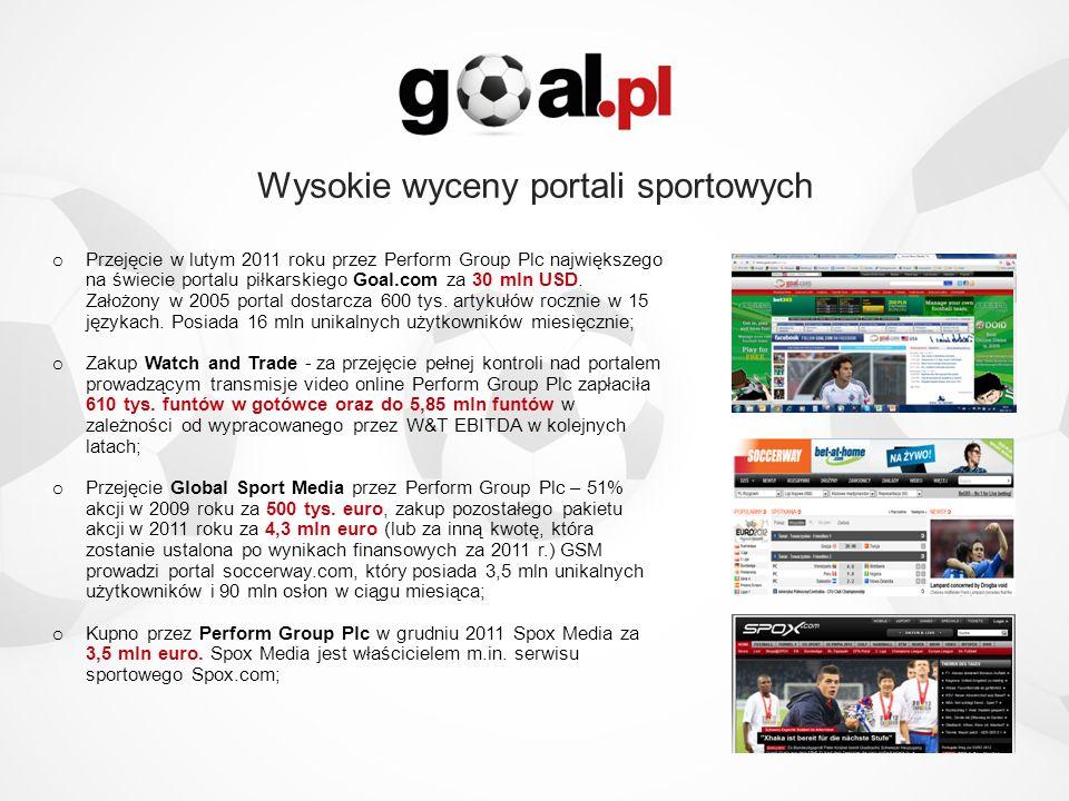 Wysokie wyceny portali sportowych o Przejęcie w lutym 2011 roku przez Perform Group Plc największego na świecie portalu piłkarskiego Goal.com za 30 ml