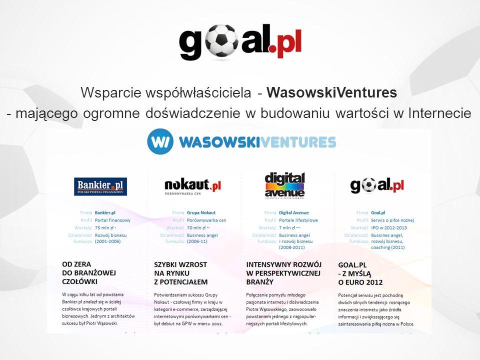Wsparcie współwłaściciela - WasowskiVentures - mającego ogromne doświadczenie w budowaniu wartości w Internecie