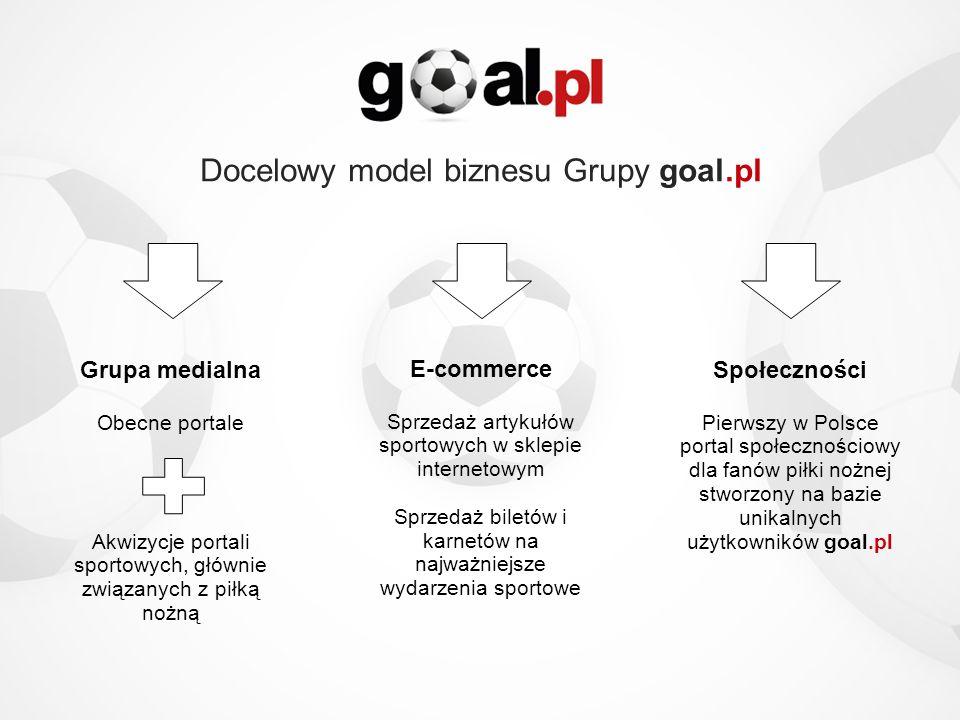 Docelowy model biznesu Grupy goal.pl Grupa medialna Obecne portale Akwizycje portali sportowych, głównie związanych z piłką nożną E-commerce Sprzedaż
