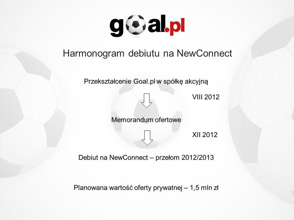Harmonogram debiutu na NewConnect
