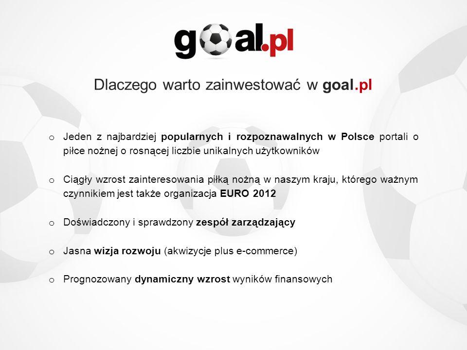 Dlaczego warto zainwestować w goal.pl o Jeden z najbardziej popularnych i rozpoznawalnych w Polsce portali o piłce nożnej o rosnącej liczbie unikalnyc