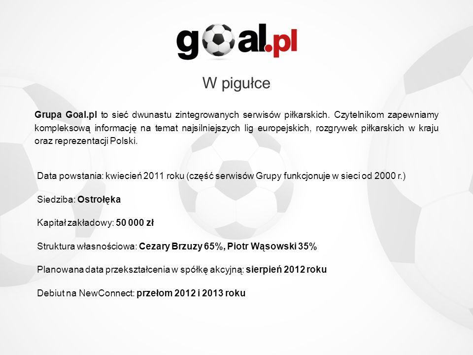 Grupa Goal.pl to sieć dwunastu zintegrowanych serwisów piłkarskich. Czytelnikom zapewniamy kompleksową informację na temat najsilniejszych lig europej