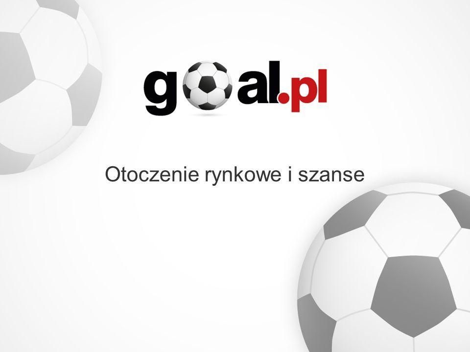 Dlaczego warto zainwestować w goal.pl o Jeden z najbardziej popularnych i rozpoznawalnych w Polsce portali o piłce nożnej o rosnącej liczbie unikalnych użytkowników o Ciągły wzrost zainteresowania piłką nożną w naszym kraju, którego ważnym czynnikiem jest także organizacja EURO 2012 o Doświadczony i sprawdzony zespół zarządzający o Jasna wizja rozwoju (akwizycje plus e-commerce) o Prognozowany dynamiczny wzrost wyników finansowych