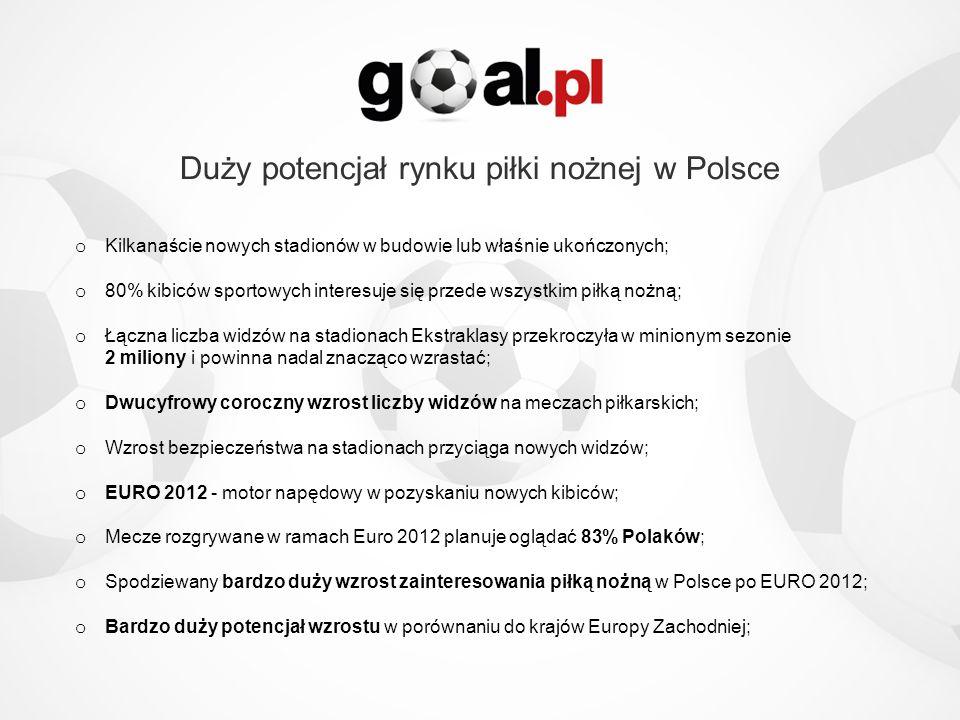 Przychody Ekstraklasy (w mln zł)Przychody Wielkiej Piątki w sezonie 2009-2010 (mln EUR)