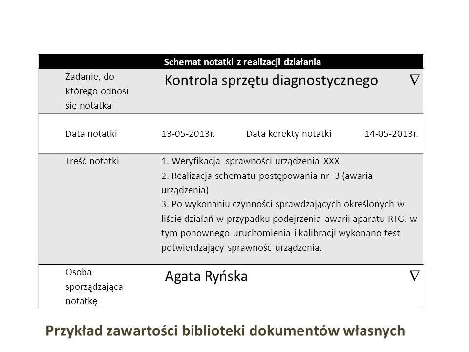Schemat notatki z realizacji działania Zadanie, do którego odnosi się notatka Kontrola sprzętu diagnostycznego Data notatki13-05-2013r.Data korekty no