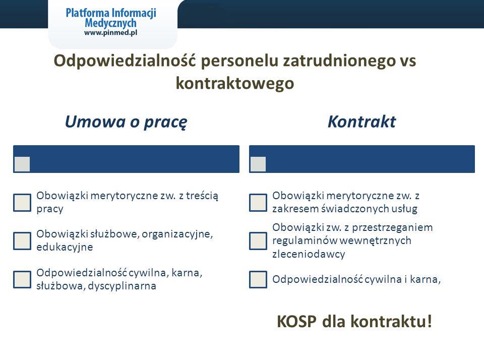 Odpowiedzialność personelu zatrudnionego vs kontraktowego KOSP dla kontraktu!