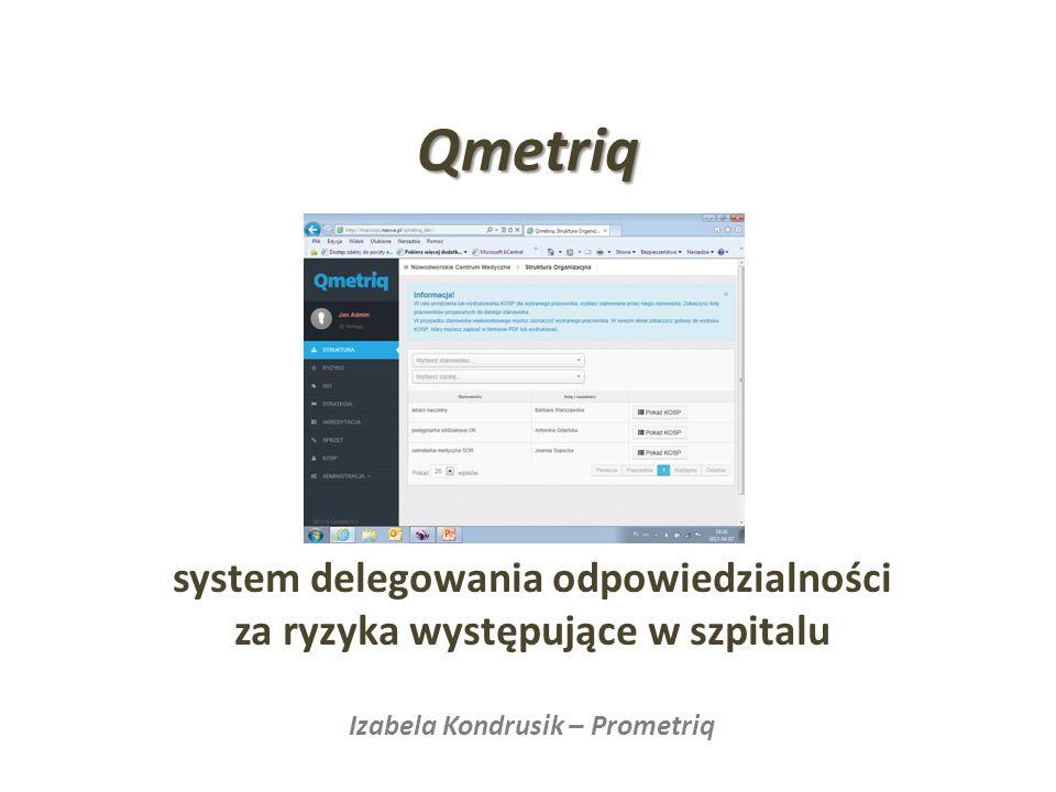 Qmetriq system delegowania odpowiedzialności za ryzyka występujące w szpitalu Izabela Kondrusik – Prometriq