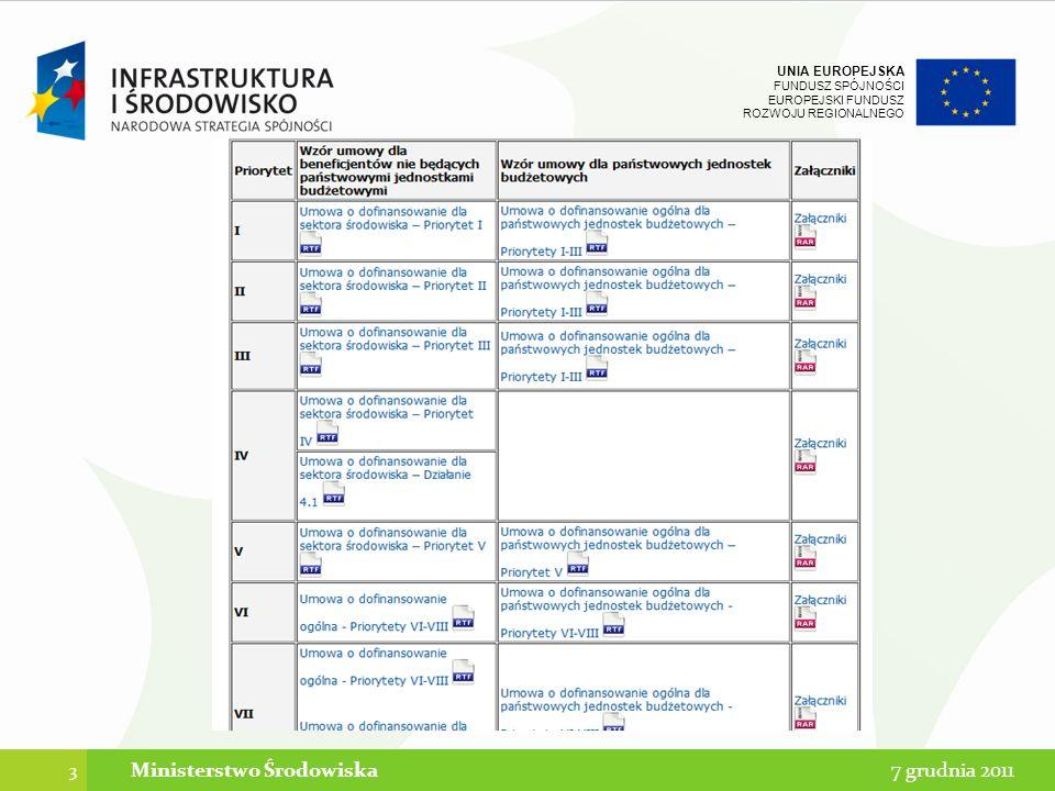 UNIA EUROPEJSKA FUNDUSZ SPÓJNOŚCI EUROPEJSKI FUNDUSZ ROZWOJU REGIONALNEGO 44 7 grudnia 2011Ministerstwo Środowiska Kontrola na zakończenie realizacji projektu POIiŚ Dokumenty projektu poddawane kontroli Dokumentami obrazującymi cykl życia projektu, są w szczególności: a) wnioski o dofinansowanie wraz z załącznikami, b) umowy z beneficjentami, c) wnioski o płatność wraz z załącznikami (o ile wymagane), d) dokumenty księgowe potwierdzające poniesione wydatki wraz z zapisami księgowymi w systemie księgowym, e) dokumenty związane z wyborem wykonawcy,