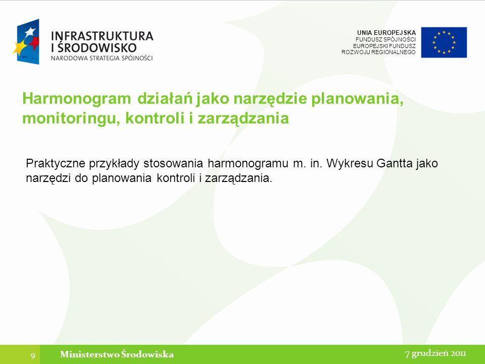 UNIA EUROPEJSKA FUNDUSZ SPÓJNOŚCI EUROPEJSKI FUNDUSZ ROZWOJU REGIONALNEGO Sprawozdawczość projektowa Omówienie podstawowych zasad sporządzania sprawozdań, wzory i rodzaje sprawozdań 10 Ministerstwo Środowiska 7 grudzień 2011