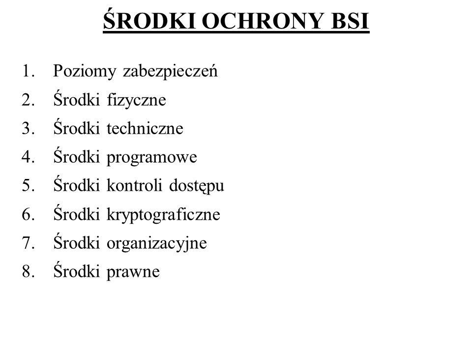 ŚRODKI OCHRONY BSI 1.Poziomy zabezpieczeń 2.Środki fizyczne 3.Środki techniczne 4.Środki programowe 5.Środki kontroli dostępu 6.Środki kryptograficzne