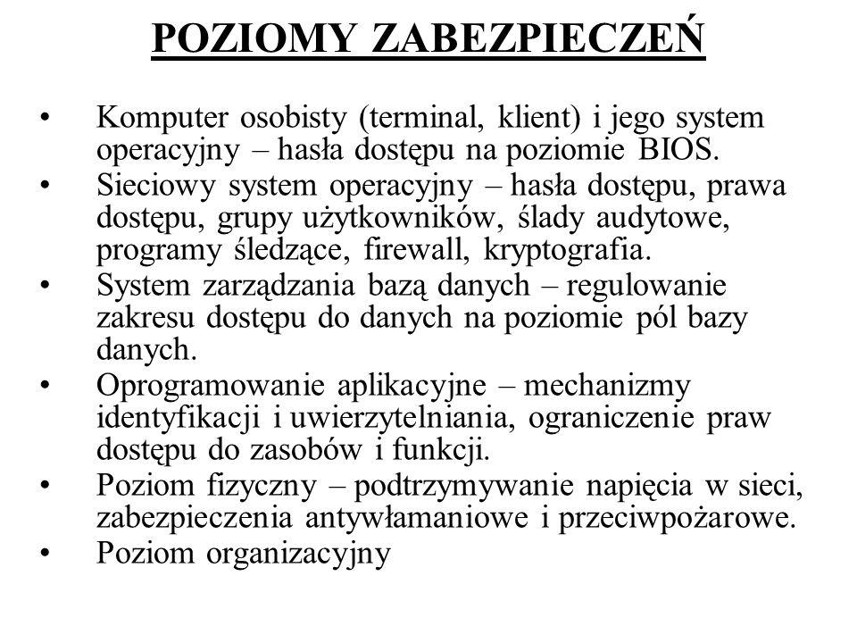 POZIOMY ZABEZPIECZEŃ Komputer osobisty (terminal, klient) i jego system operacyjny – hasła dostępu na poziomie BIOS. Sieciowy system operacyjny – hasł