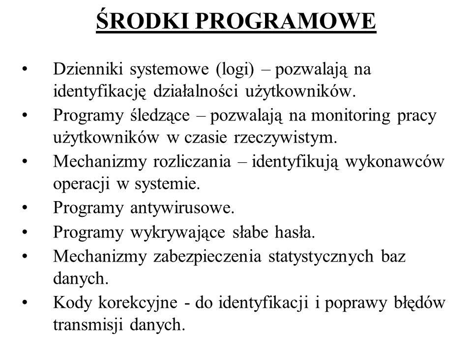 ŚRODKI PROGRAMOWE Dzienniki systemowe (logi) – pozwalają na identyfikację działalności użytkowników. Programy śledzące – pozwalają na monitoring pracy