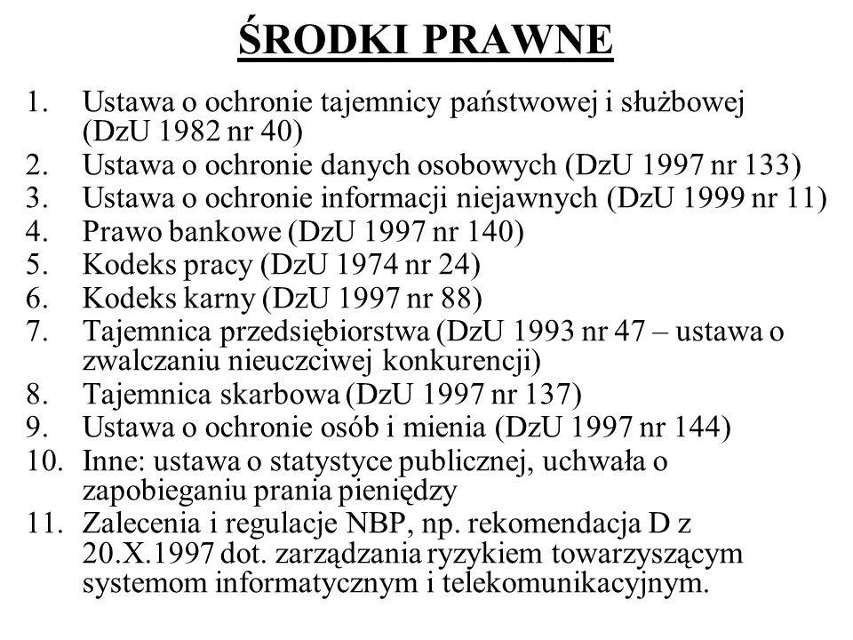 ŚRODKI PRAWNE 1.Ustawa o ochronie tajemnicy państwowej i służbowej (DzU 1982 nr 40) 2.Ustawa o ochronie danych osobowych (DzU 1997 nr 133) 3.Ustawa o