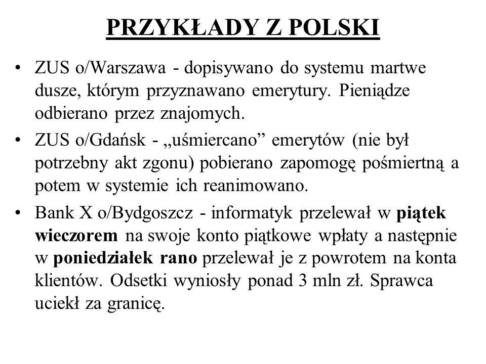 PRZYKŁADY Z POLSKI ZUS o/Warszawa - dopisywano do systemu martwe dusze, którym przyznawano emerytury. Pieniądze odbierano przez znajomych. ZUS o/Gdańs