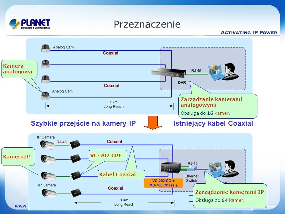 www.planet.pl Przeznaczenie Szybkie przejście na kamery IP Istniejący kabel Coaxial Zarządzanie kamerami analogowymi Obsługa do 16 kamer.