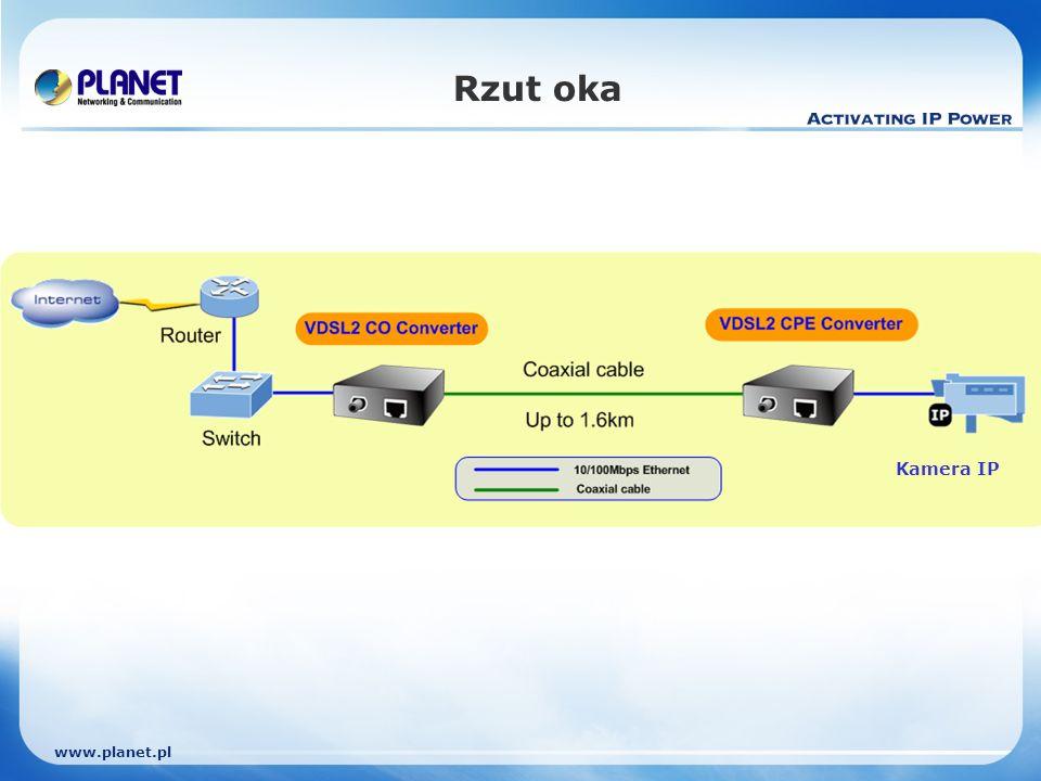 www.planet.pl Rzut oka Kamera IP