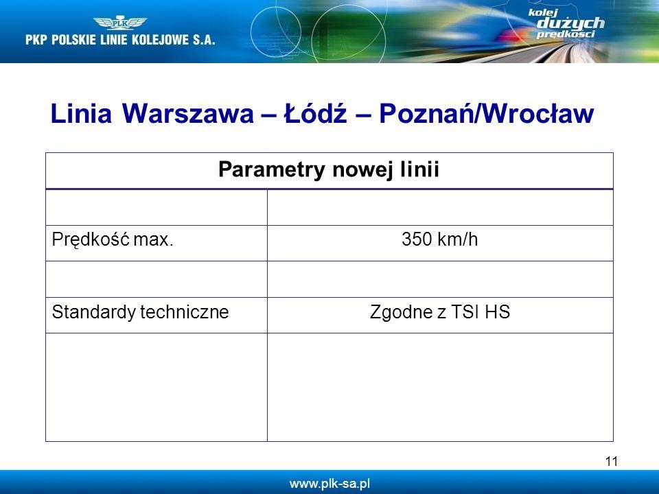 www.plk-sa.pl 11 Linia Warszawa – Łódź – Poznań/Wrocław Parametry nowej linii Prędkość max.350 km/h Standardy techniczneZgodne z TSI HS