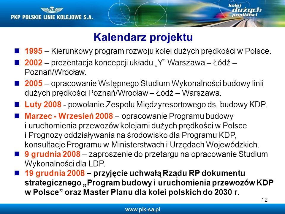 www.plk-sa.pl 12 Kalendarz projektu 1995 – Kierunkowy program rozwoju kolei dużych prędkości w Polsce. 2002 – prezentacja koncepcji układu Y Warszawa