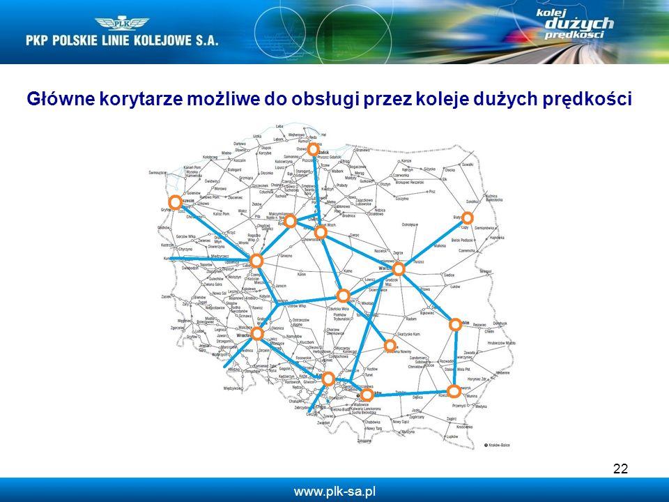 www.plk-sa.pl 22 Główne korytarze możliwe do obsługi przez koleje dużych prędkości