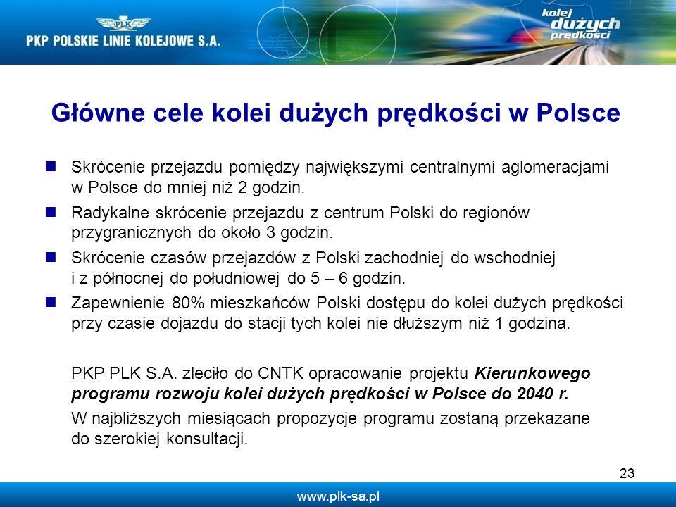 www.plk-sa.pl 23 Skrócenie przejazdu pomiędzy największymi centralnymi aglomeracjami w Polsce do mniej niż 2 godzin. Radykalne skrócenie przejazdu z c