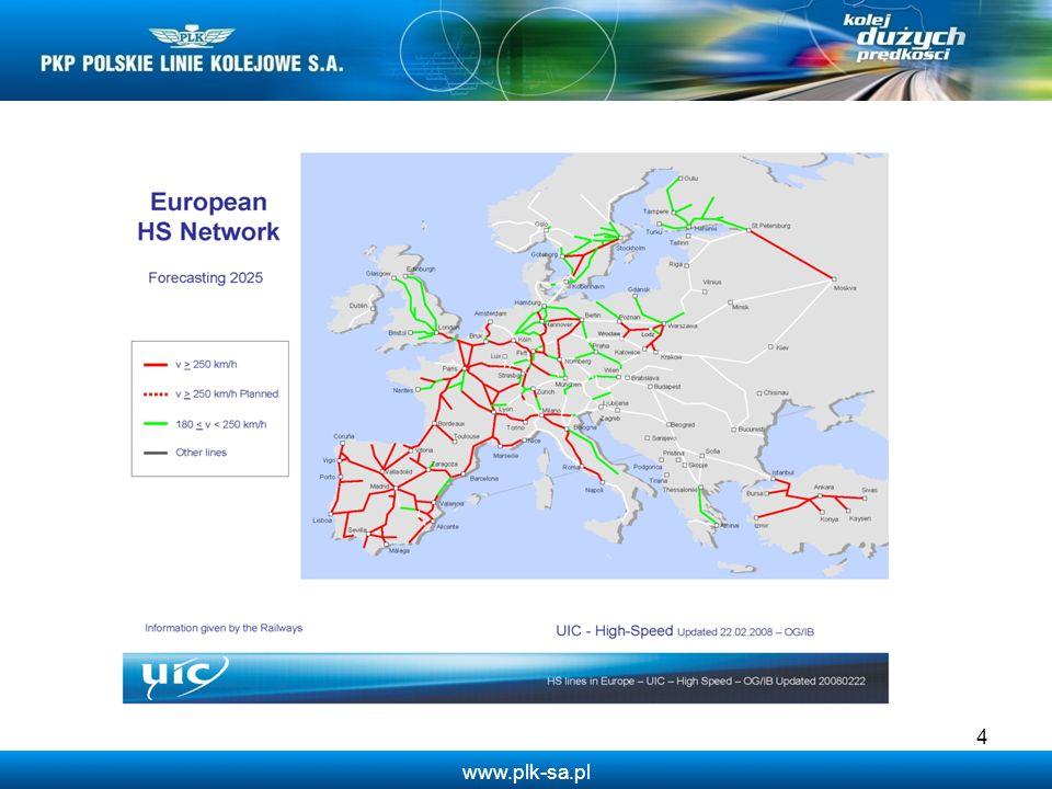 5 Stan [km]EuropaHiszpaniaTurcjaPolska 2009556615945330 W budowie347422192120 Planowane850117021679712 20251754155152422712 Rozwój kolei dużych prędkości w Europie oraz w wybranych krajach