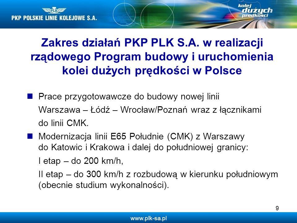 www.plk-sa.pl 9 Zakres działań PKP PLK S.A. w realizacji rządowego Program budowy i uruchomienia kolei dużych prędkości w Polsce Prace przygotowawcze