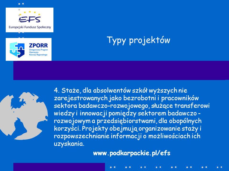Typy projektów 4.