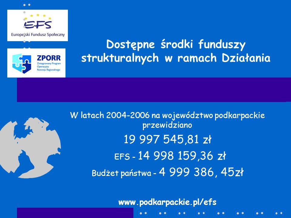 Dostępne środki funduszy strukturalnych w ramach Działania W latach 2004-2006 na województwo podkarpackie przewidziano 19 997 545,81 zł EFS - 14 998 159,36 zł Budżet państwa - 4 999 386, 45zł www.podkarpackie.pl/efs