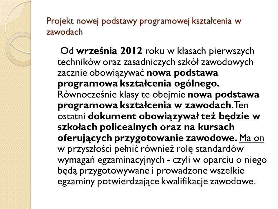 Projekt nowej podstawy programowej kształcenia w zawodach Od września 2012 roku w klasach pierwszych techników oraz zasadniczych szkół zawodowych zacz
