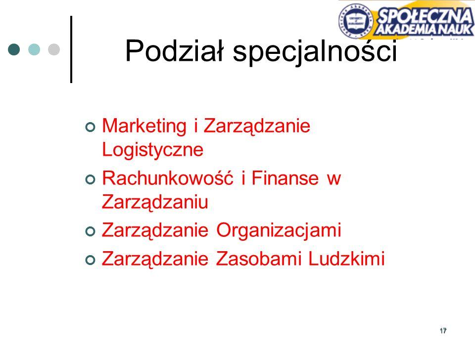 17 Podział specjalności Marketing i Zarządzanie Logistyczne Rachunkowość i Finanse w Zarządzaniu Zarządzanie Organizacjami Zarządzanie Zasobami Ludzki