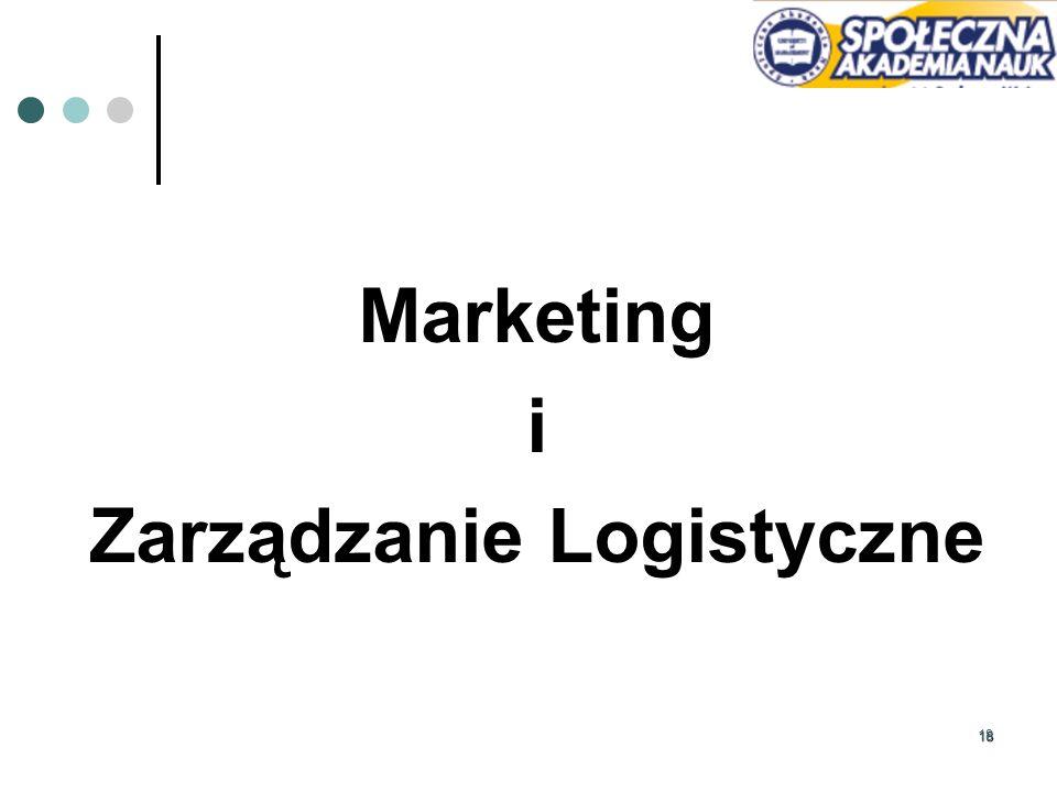 18 Marketing i Zarządzanie Logistyczne