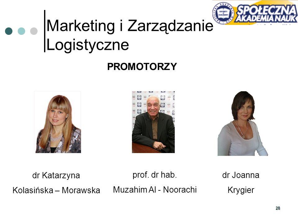 28 Marketing i Zarządzanie Logistyczne dr Katarzyna Kolasińska – Morawska prof. dr hab. Muzahim Al - Noorachi PROMOTORZY dr Joanna Krygier