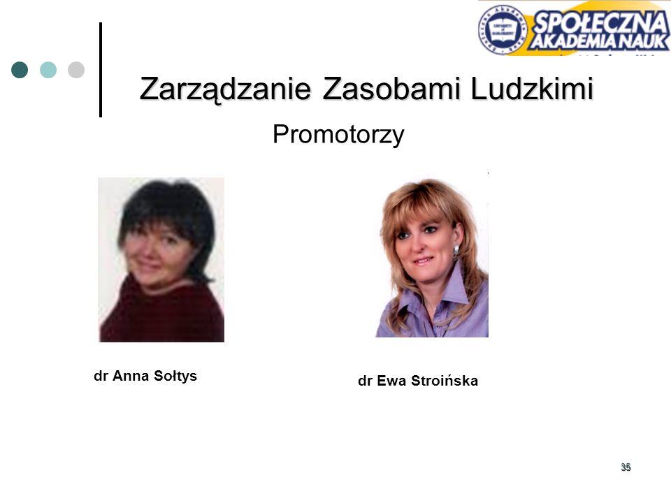 35 Promotorzy dr Anna Sołtys dr Ewa Stroińska