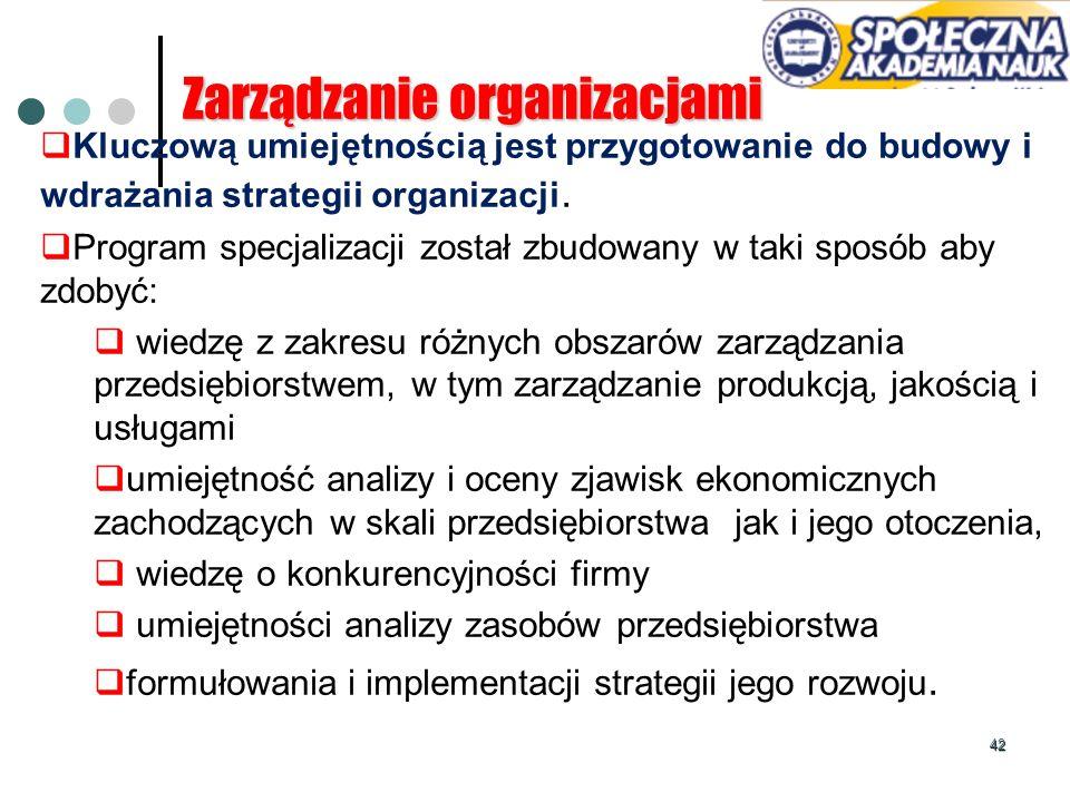 42 Zarządzanieorganizacjami Zarządzanie organizacjami Kluczową umiejętnością jest przygotowanie do budowy i wdrażania strategii organizacji. Program s