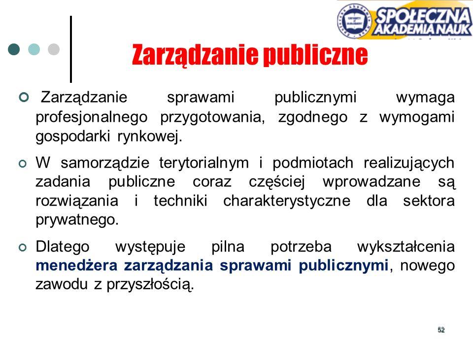 52 Zarządzanie publiczne Zarządzanie sprawami publicznymi wymaga profesjonalnego przygotowania, zgodnego z wymogami gospodarki rynkowej. W samorządzie