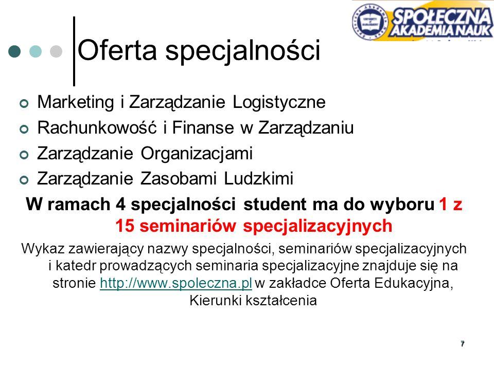 77 Oferta specjalności Marketing i Zarządzanie Logistyczne Rachunkowość i Finanse w Zarządzaniu Zarządzanie Organizacjami Zarządzanie Zasobami Ludzkim