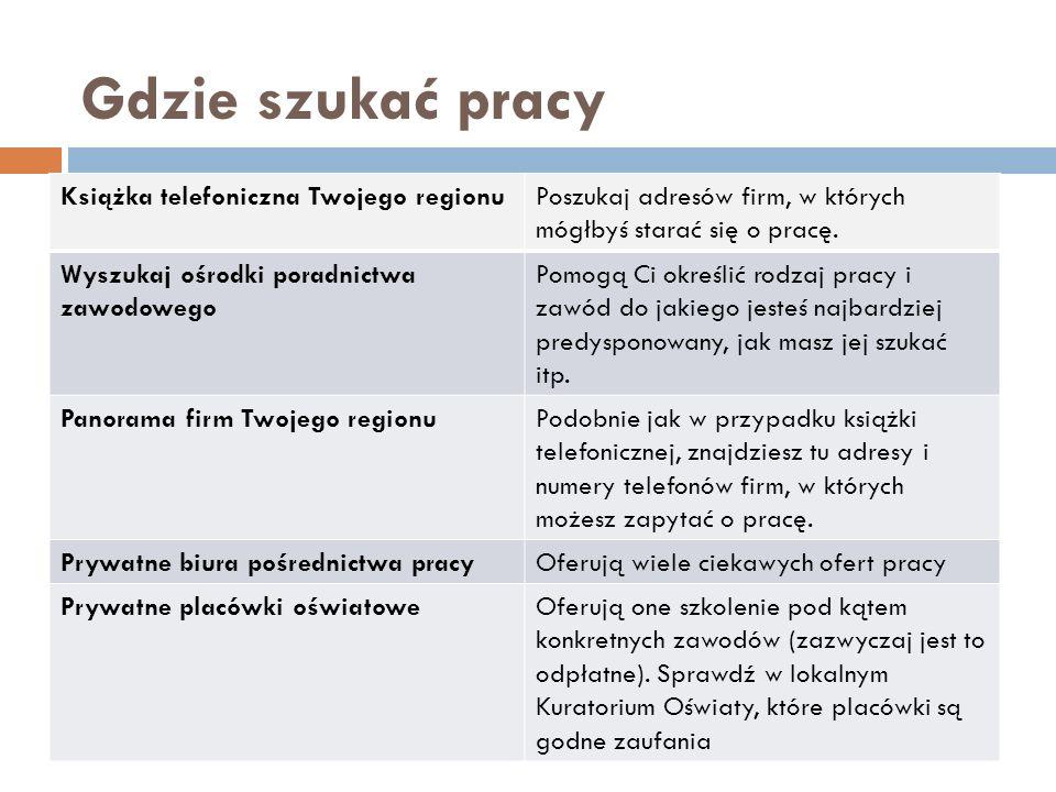 Rzeszów, dn.1 października 2008 r. Zbigniew Kowalczyk ul.