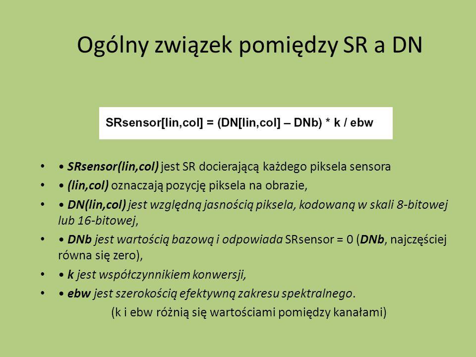 Ogólny związek pomiędzy SR a DN SRsensor(lin,col) jest SR docierającą każdego piksela sensora (lin,col) oznaczają pozycję piksela na obrazie, DN(lin,c