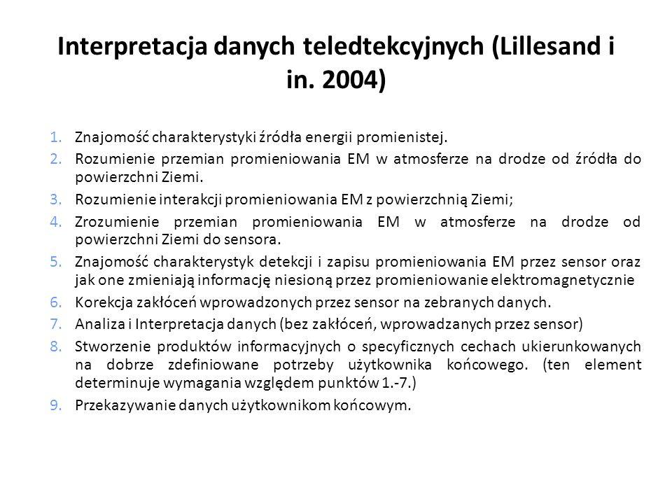 Interpretacja danych teledtekcyjnych (Lillesand i in. 2004) 1.Znajomość charakterystyki źródła energii promienistej. 2.Rozumienie przemian promieniowa