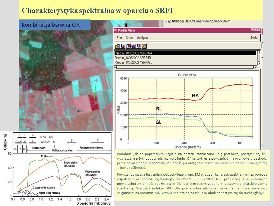 NA GL RL Charakterystyka spektralna w oparciu o SRFI Kombinacja barwna CIR Podobnie jak na poprzednim slajdzie na obrazie zaznaczono linię profilową,