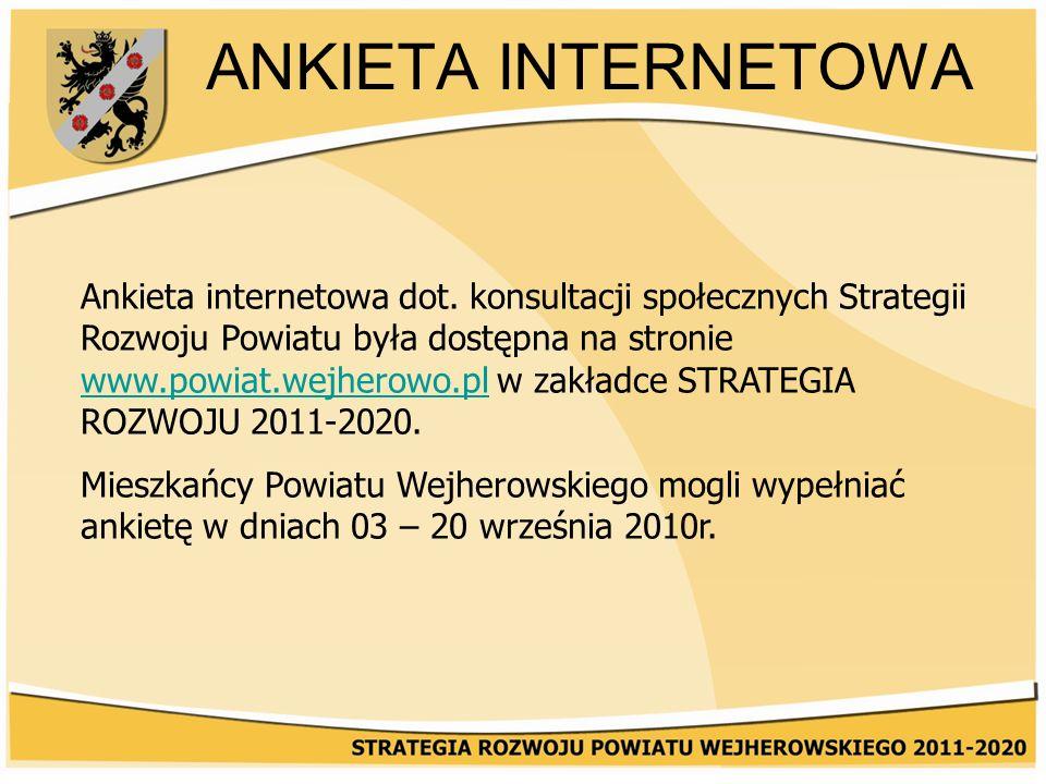 Ankieta internetowa dot. konsultacji społecznych Strategii Rozwoju Powiatu była dostępna na stronie www.powiat.wejherowo.pl w zakładce STRATEGIA ROZWO