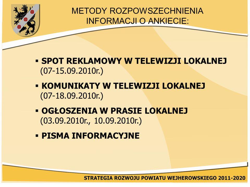METODY ROZPOWSZECHNIENIA INFORMACJI O ANKIECIE: SPOT REKLAMOWY W TELEWIZJI LOKALNEJ (07-15.09.2010r.) KOMUNIKATY W TELEWIZJI LOKALNEJ (07-18.09.2010r.