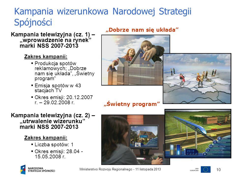 Kampania wizerunkowa Narodowej Strategii Spójności Kampania telewizyjna (cz. 1) – wprowadzenie na rynek marki NSS 2007-2013 Zakres kampanii: Produkcja