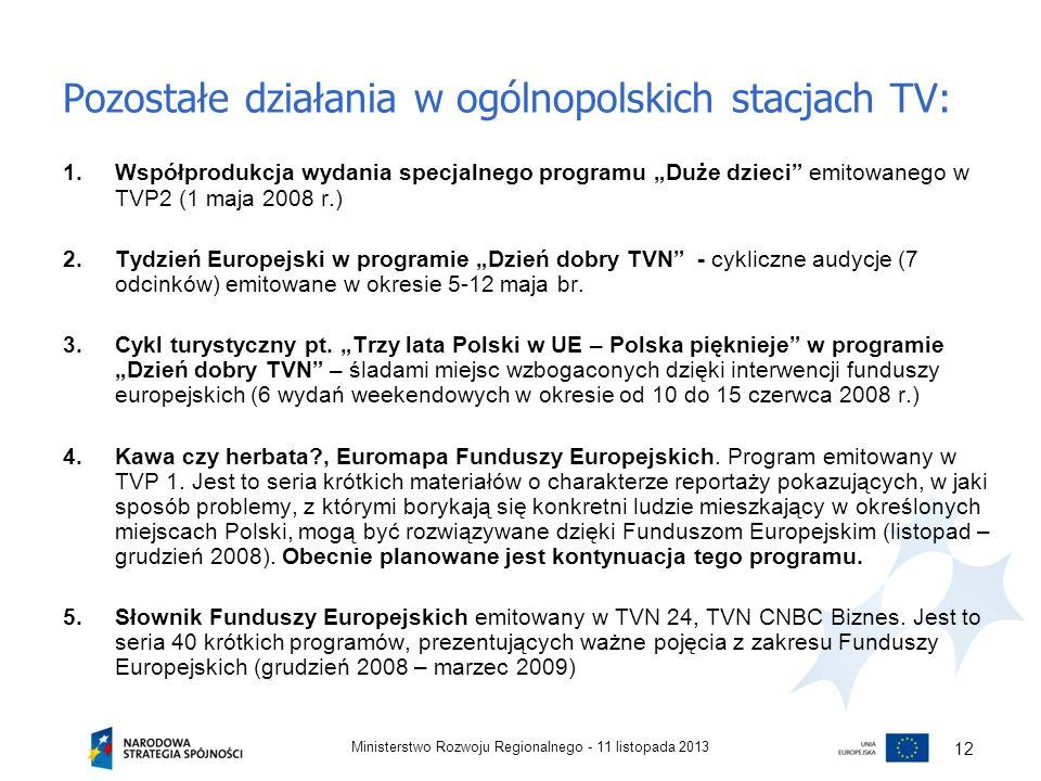 Pozostałe działania w ogólnopolskich stacjach TV: 1.Współprodukcja wydania specjalnego programu Duże dzieci emitowanego w TVP2 (1 maja 2008 r.) 2.Tydz