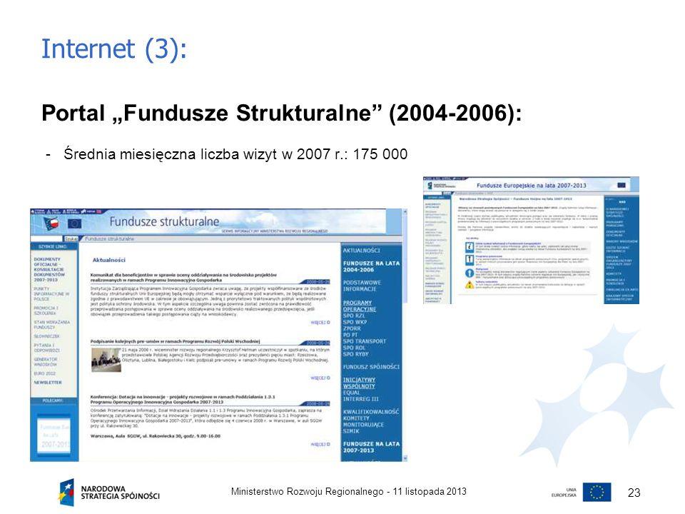 Internet (3): Portal Fundusze Strukturalne (2004-2006): - Średnia miesięczna liczba wizyt w 2007 r.: 175 000 11 listopada 2013Ministerstwo Rozwoju Reg