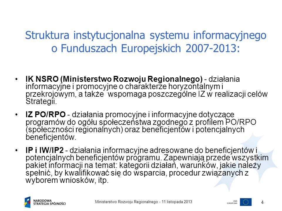 Struktura instytucjonalna systemu informacyjnego o Funduszach Europejskich 2007-2013: IK NSRO (Ministerstwo Rozwoju Regionalnego) - działania informac