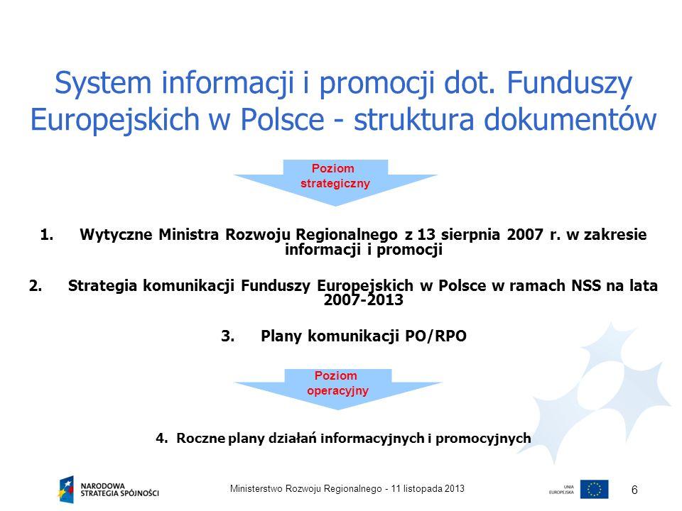 System informacji i promocji dot. Funduszy Europejskich w Polsce - struktura dokumentów 1.Wytyczne Ministra Rozwoju Regionalnego z 13 sierpnia 2007 r.