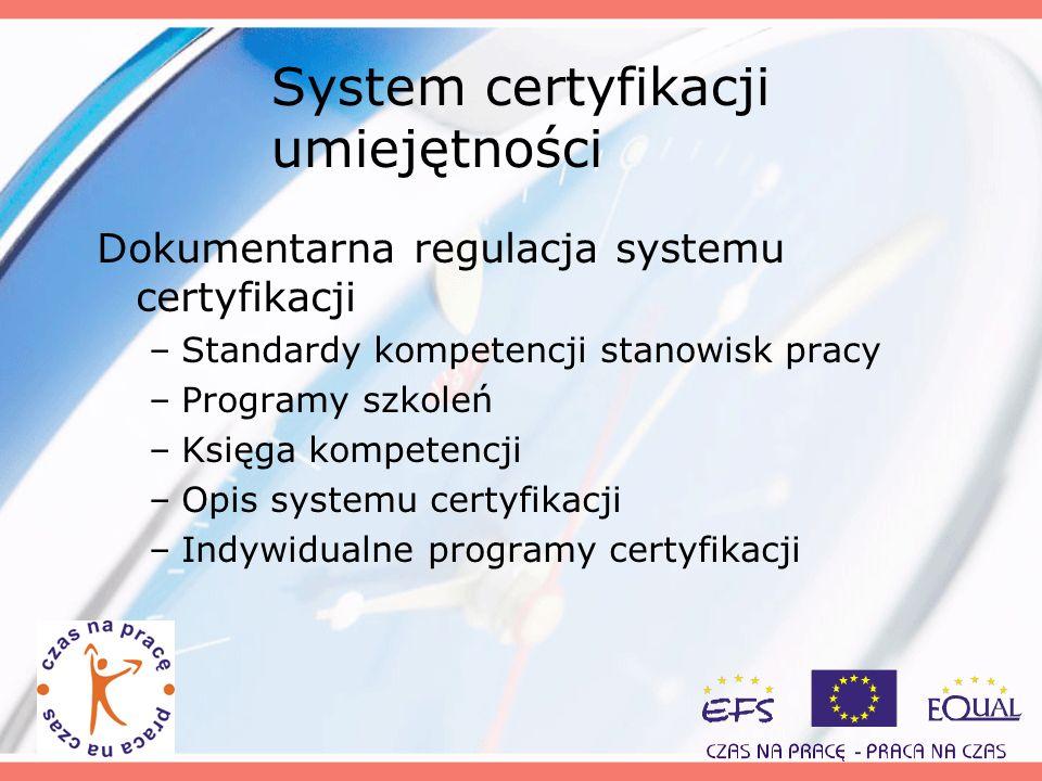 System certyfikacji umiejętności Dokumentarna regulacja systemu certyfikacji –Standardy kompetencji stanowisk pracy –Programy szkoleń –Księga kompeten