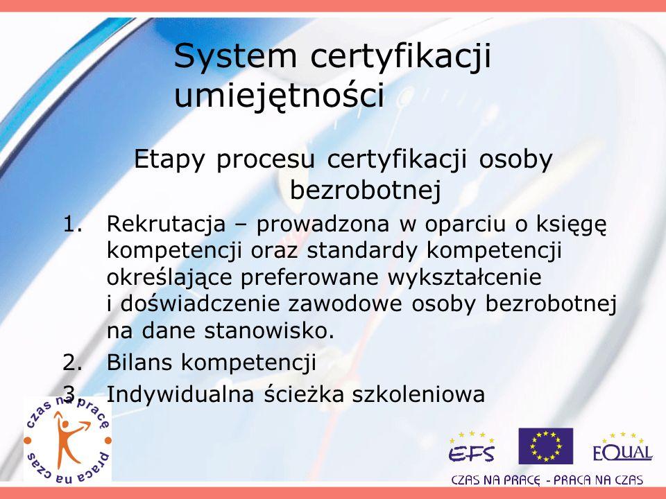 System certyfikacji umiejętności Etapy procesu certyfikacji osoby bezrobotnej 1.Rekrutacja – prowadzona w oparciu o księgę kompetencji oraz standardy