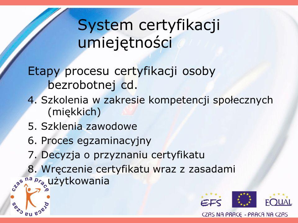 System certyfikacji umiejętności Etapy procesu certyfikacji osoby bezrobotnej cd. 4. Szkolenia w zakresie kompetencji społecznych (miękkich) 5. Szklen